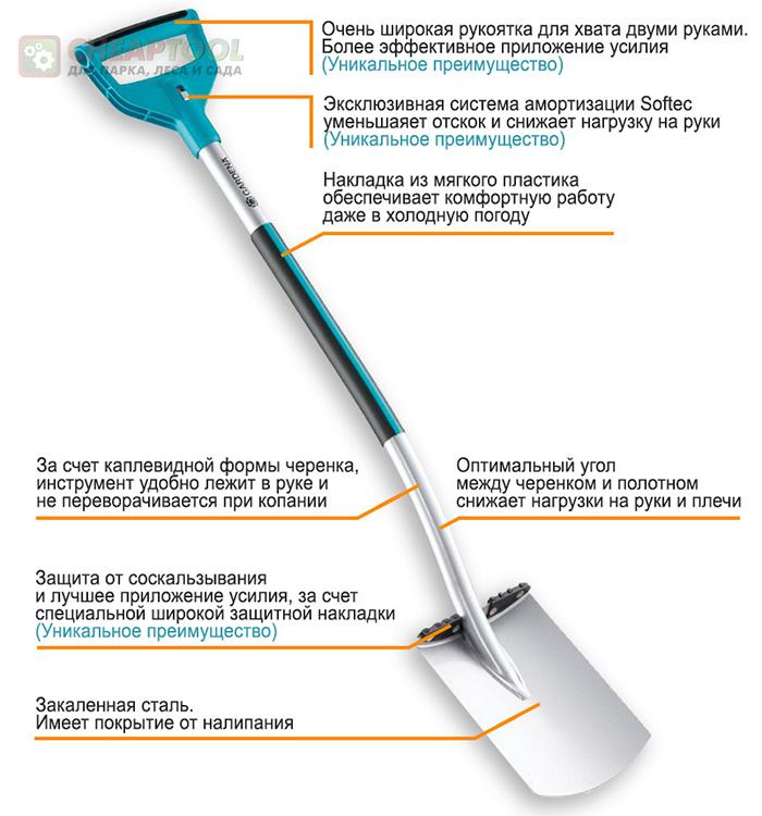 Особенности лопат Gardena